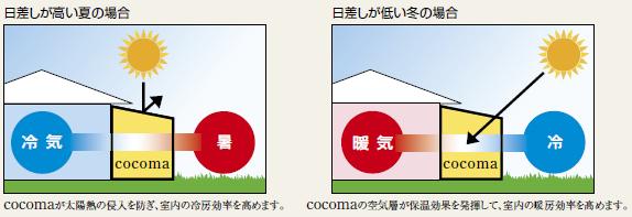 cocoma9-10