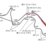 Kevin is back to suzuka 8 hours Race !